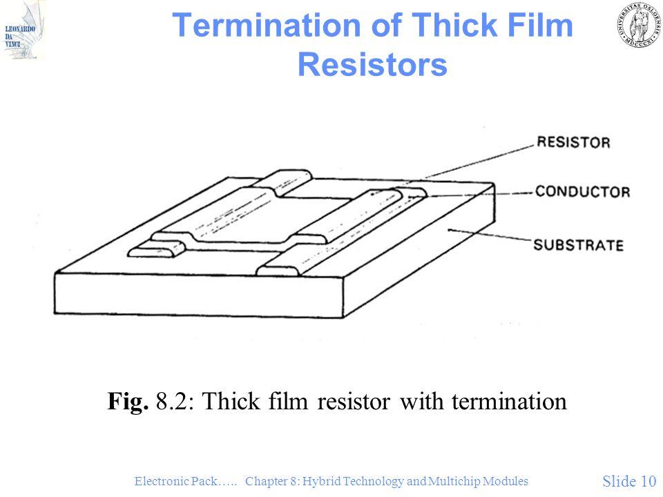 Termination of Thick Film Resistors