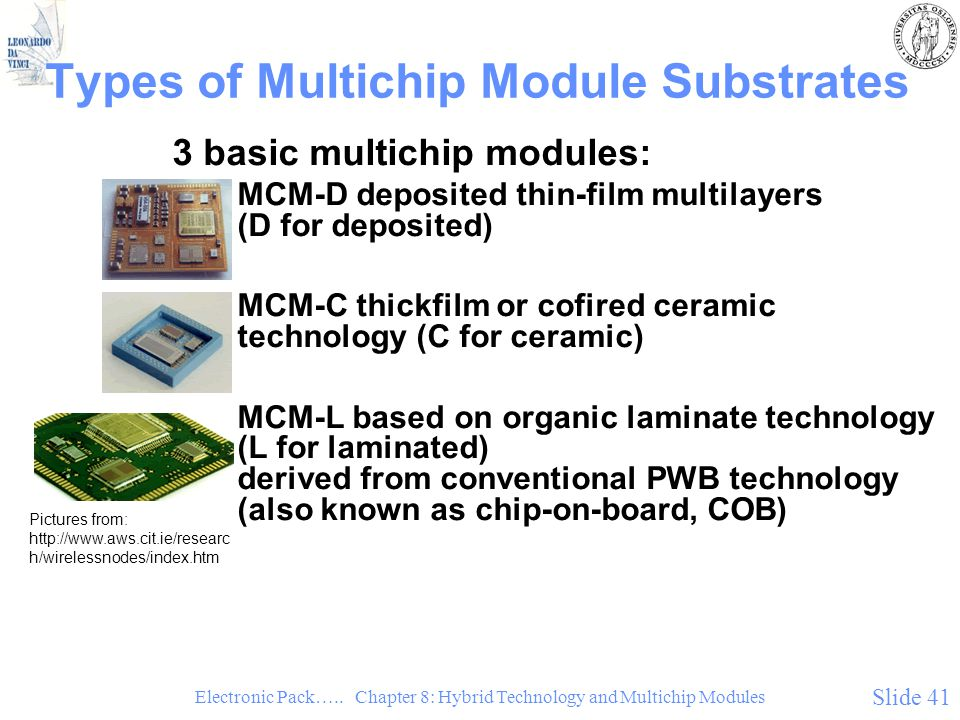 Types of Multichip Module Substrates