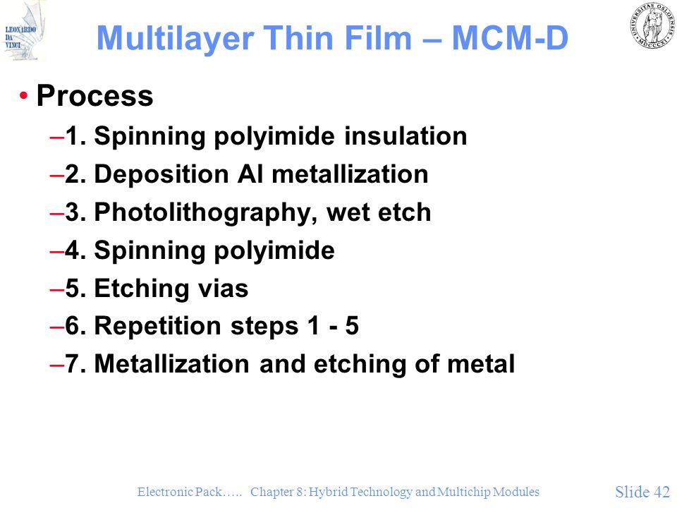 Multilayer Thin Film – MCM-D