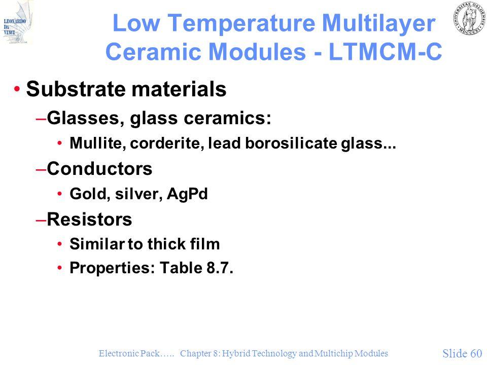 Low Temperature Multilayer Ceramic Modules - LTMCM-C