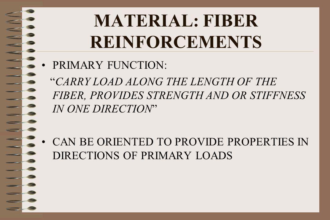 MATERIAL: FIBER REINFORCEMENTS
