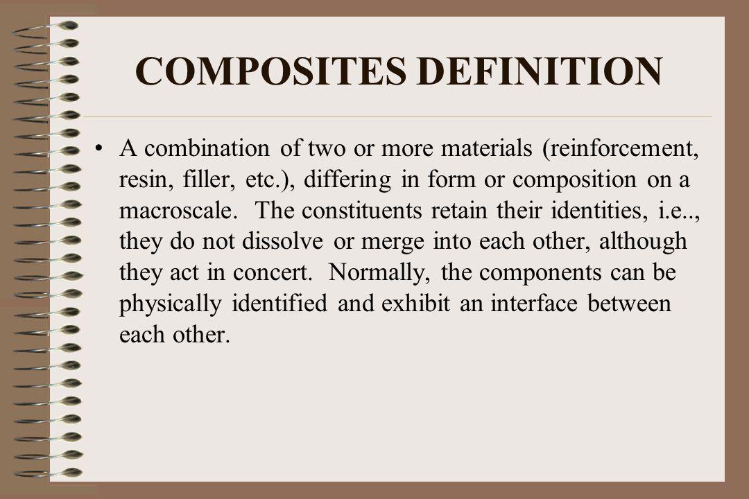COMPOSITES DEFINITION
