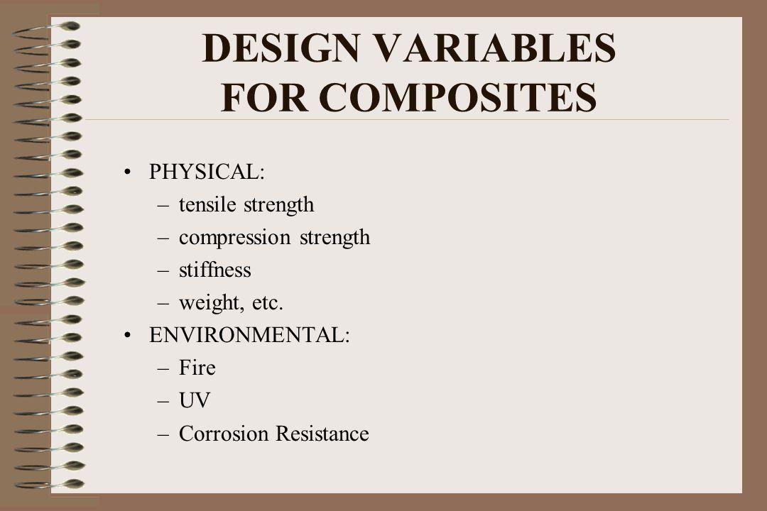 DESIGN VARIABLES FOR COMPOSITES
