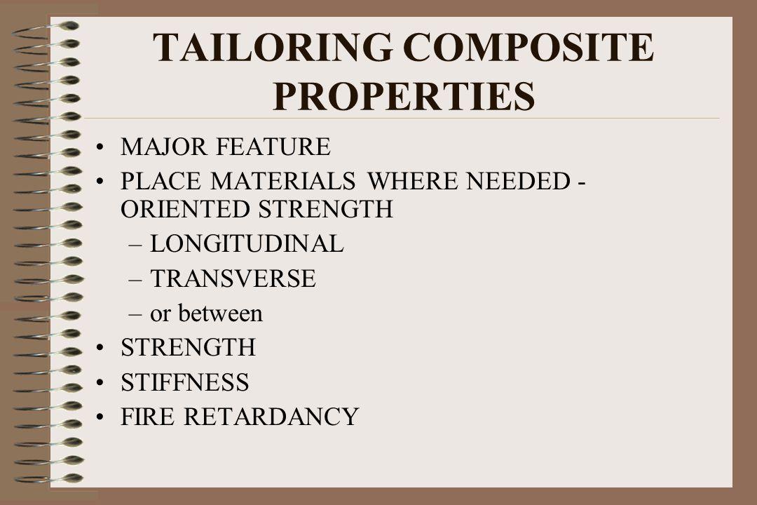 TAILORING COMPOSITE PROPERTIES