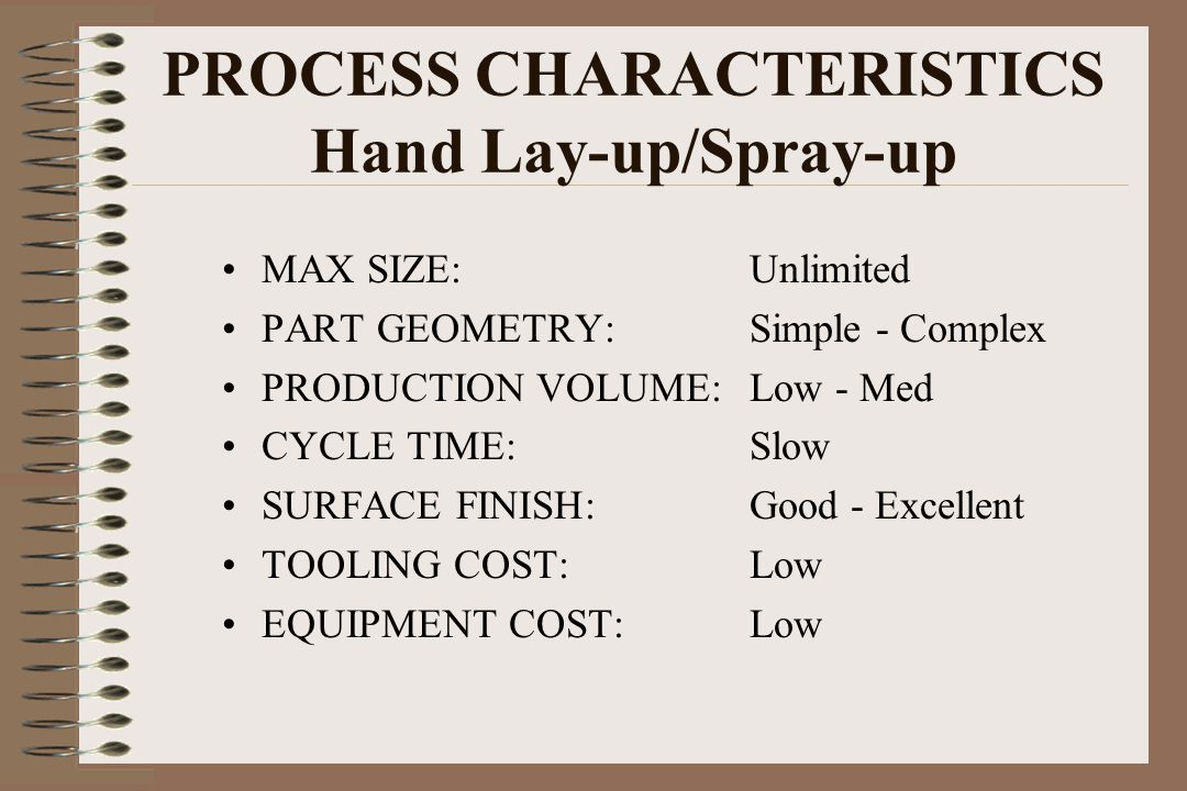 PROCESS CHARACTERISTICS Hand Lay-up/Spray-up