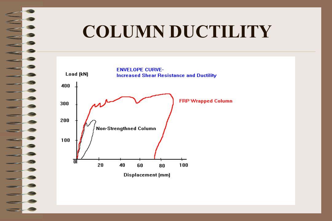 COLUMN DUCTILITY