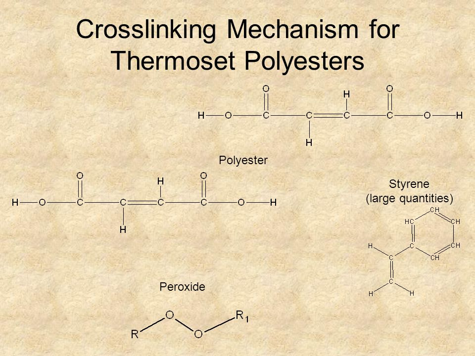 Crosslinking Mechanism for Thermoset Polyesters