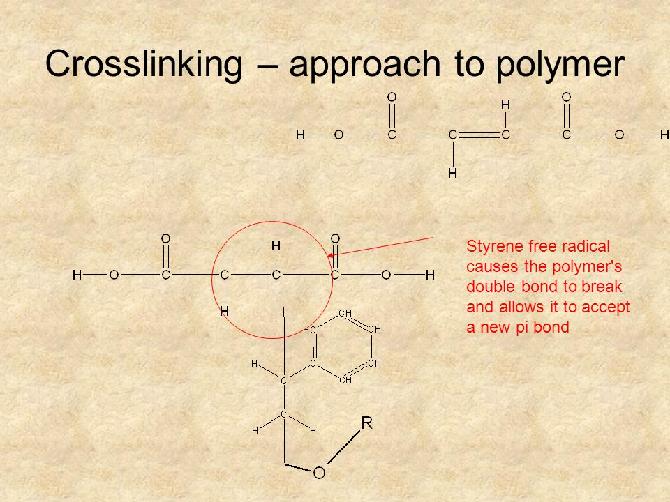 Crosslinking – approach to polymer