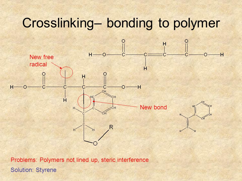 Crosslinking– bonding to polymer