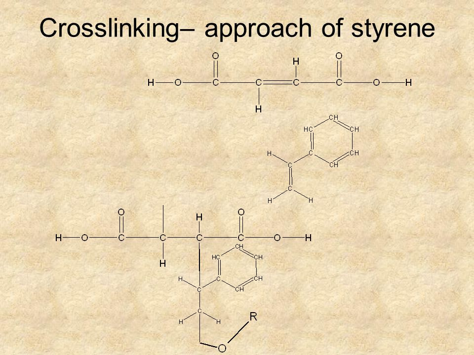 Crosslinking– approach of styrene