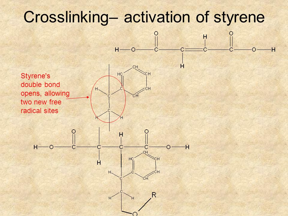 Crosslinking– activation of styrene