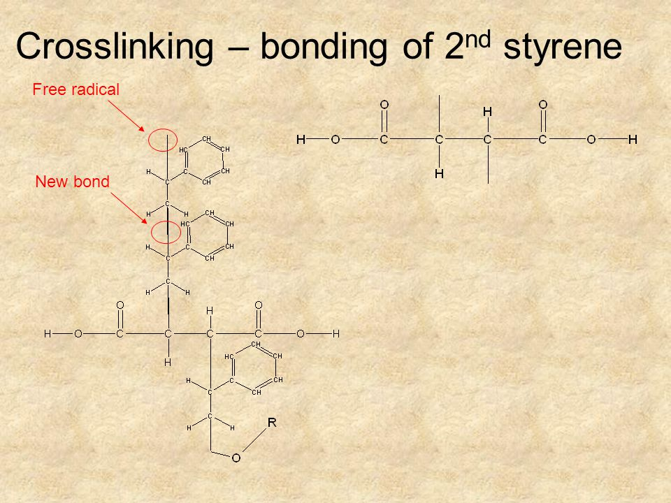 Crosslinking – bonding of 2nd styrene