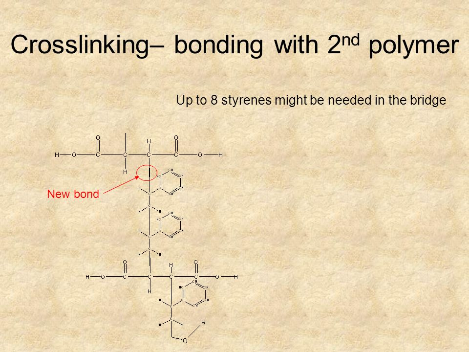 Crosslinking– bonding with 2nd polymer