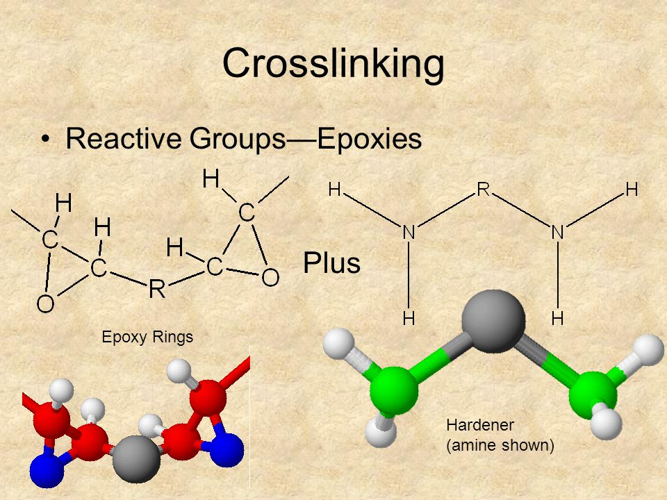 Crosslinking Reactive Groups—Epoxies Plus Epoxy Rings Hardener