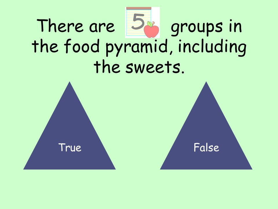 There are groups in the food pyramid, including the sweets.