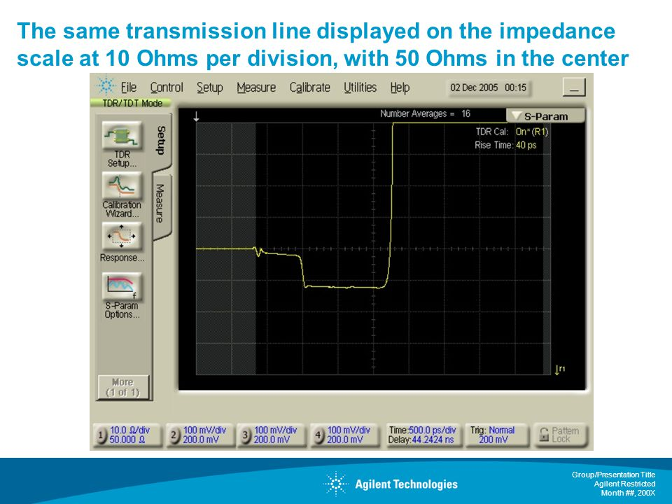 The same transmission line displayed on the impedance scale at 10 Ohms per division, with 50 Ohms in the center