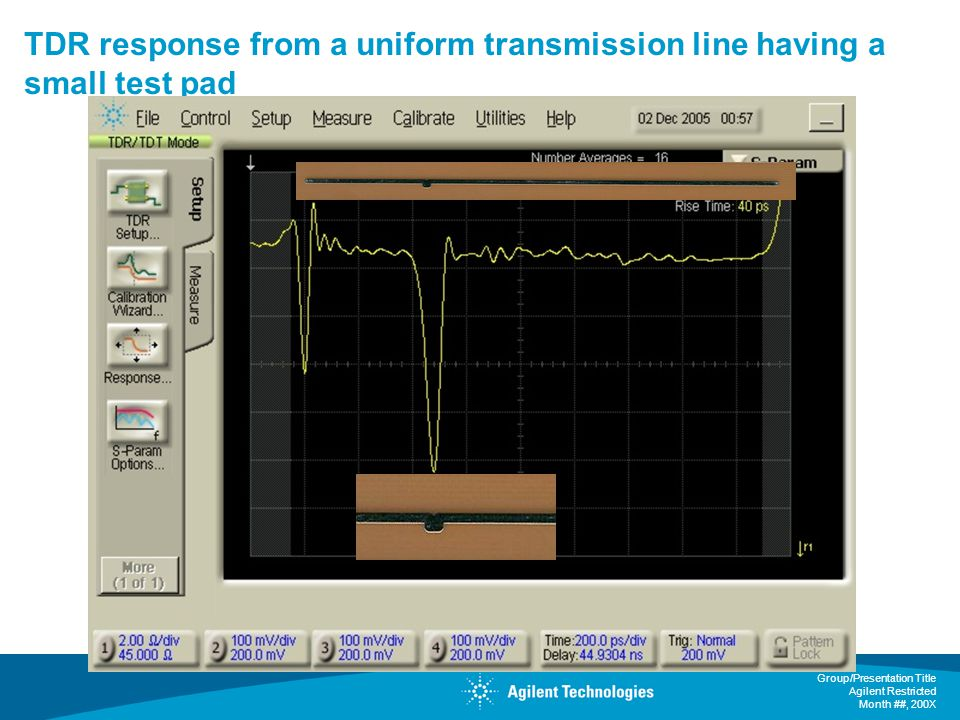 TDR response from a uniform transmission line having a small test pad