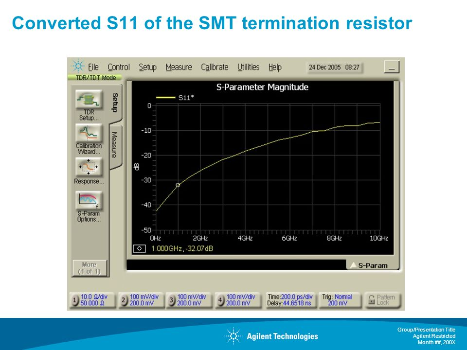 Converted S11 of the SMT termination resistor