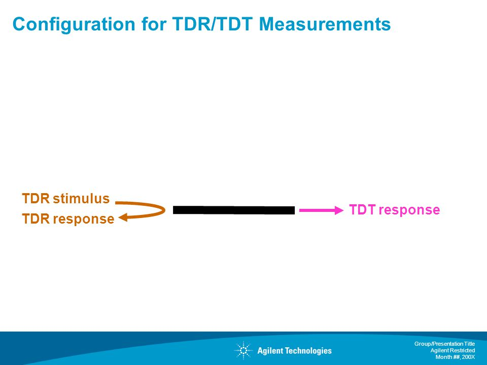 Configuration for TDR/TDT Measurements