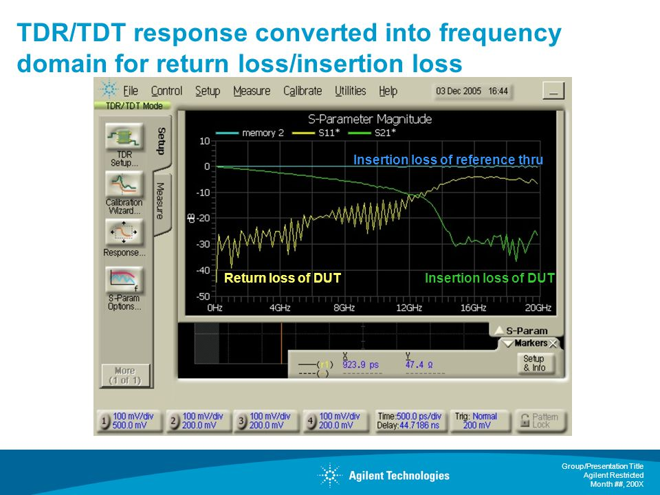 TDR/TDT response converted into frequency domain for return loss/insertion loss