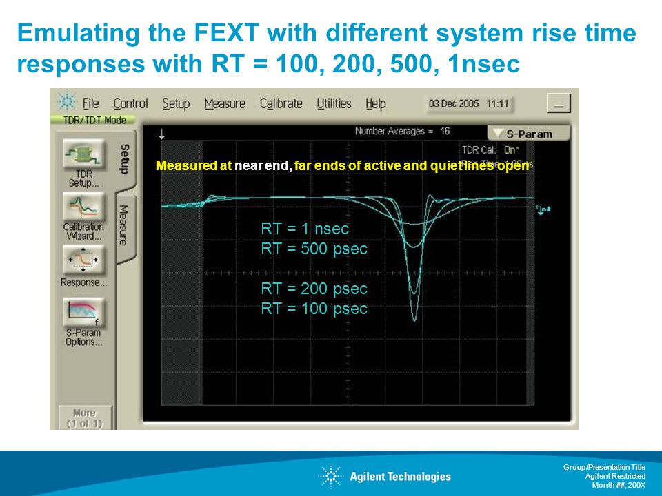 Emulating the FEXT with different system rise time responses with RT = 100, 200, 500, 1nsec