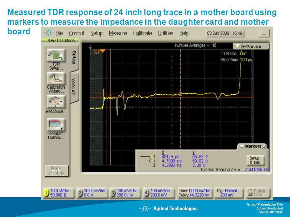 Measured TDR response of 24 inch long trace in a mother board using markers to measure the impedance in the daughter card and mother board