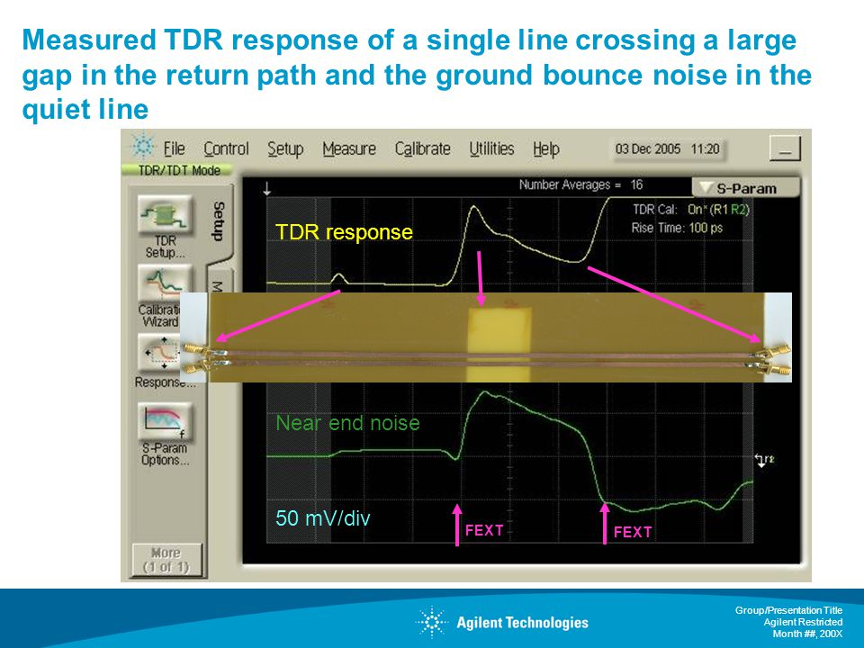 Measured TDR response of a single line crossing a large gap in the return path and the ground bounce noise in the quiet line