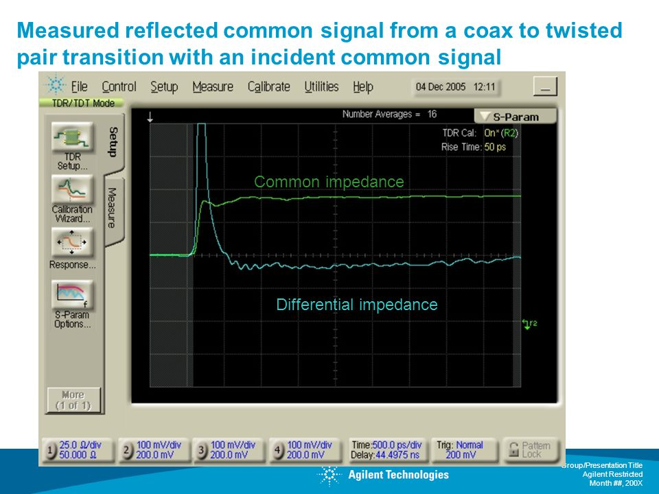 Measured reflected common signal from a coax to twisted pair transition with an incident common signal