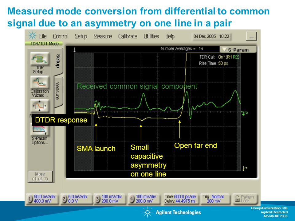 Measured mode conversion from differential to common signal due to an asymmetry on one line in a pair