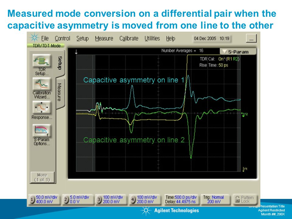 Measured mode conversion on a differential pair when the capacitive asymmetry is moved from one line to the other