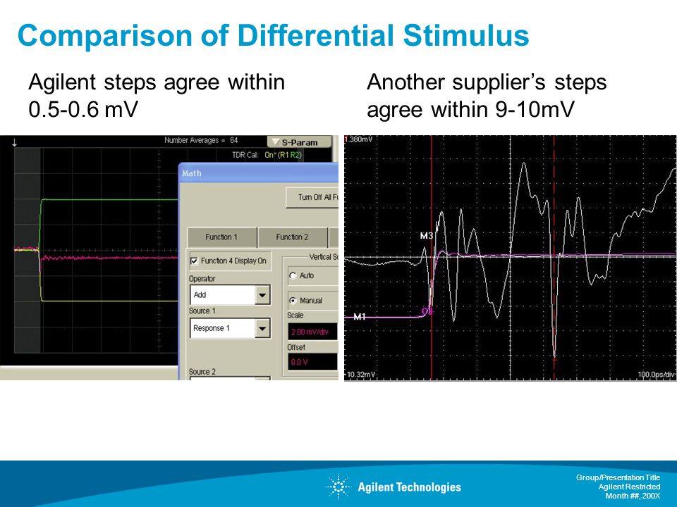 Comparison of Differential Stimulus