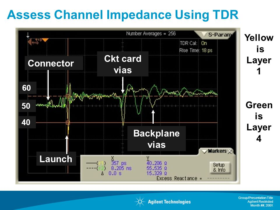 Assess Channel Impedance Using TDR