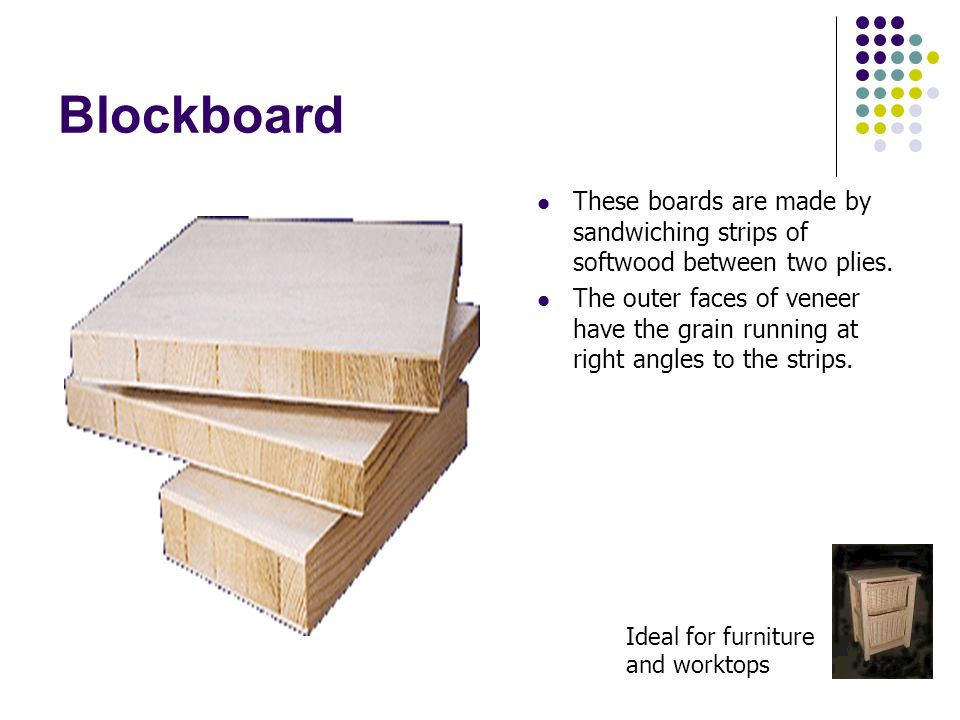 Blockboard These boards are made by sandwiching strips of softwood between two plies.