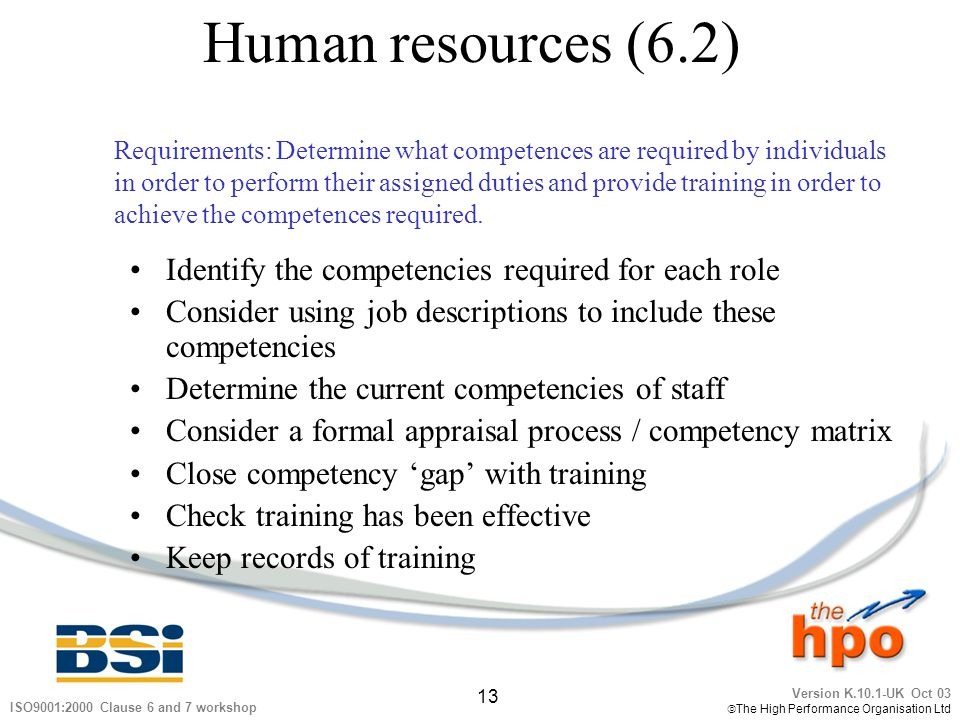 Human resources (6.2) Identify the competencies required for each role