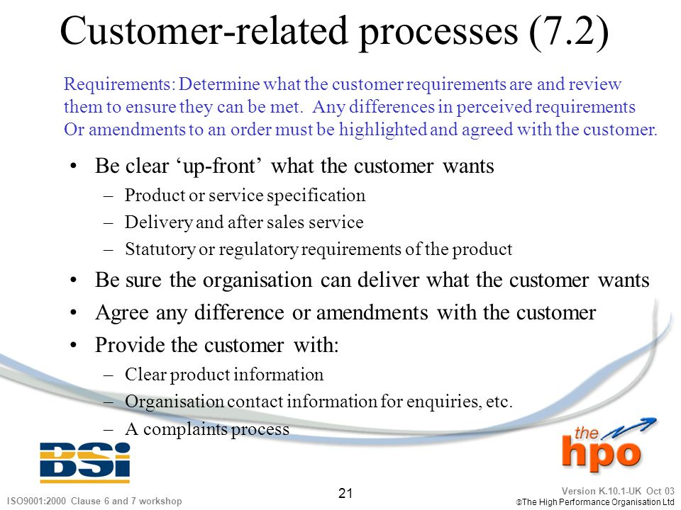 Customer-related processes (7.2)