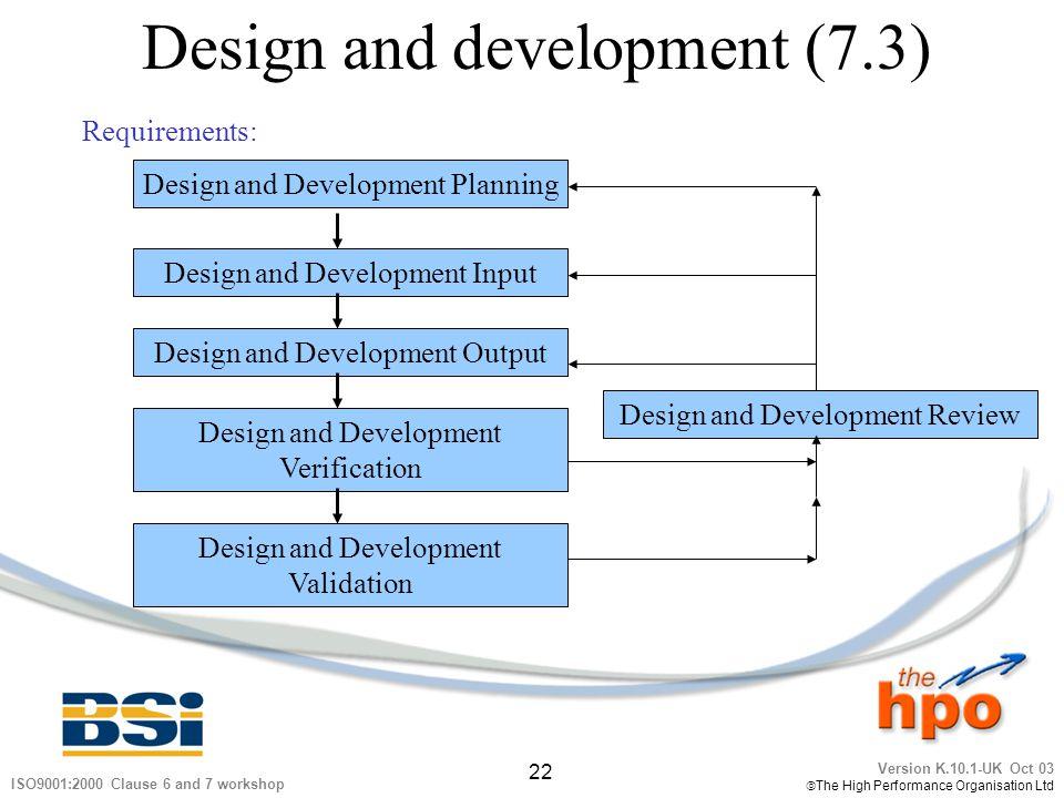 Design and development (7.3)