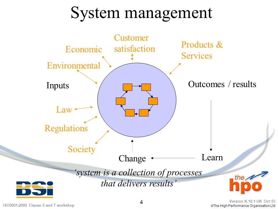 System management Customer satisfaction Products & Economic Services