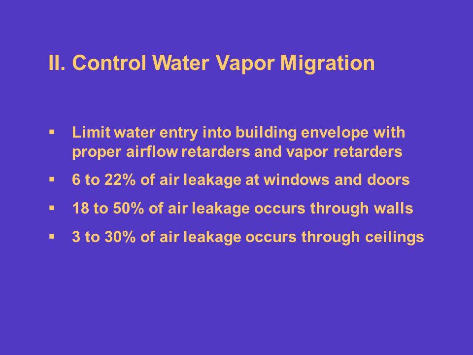 Control Water Vapor Migration