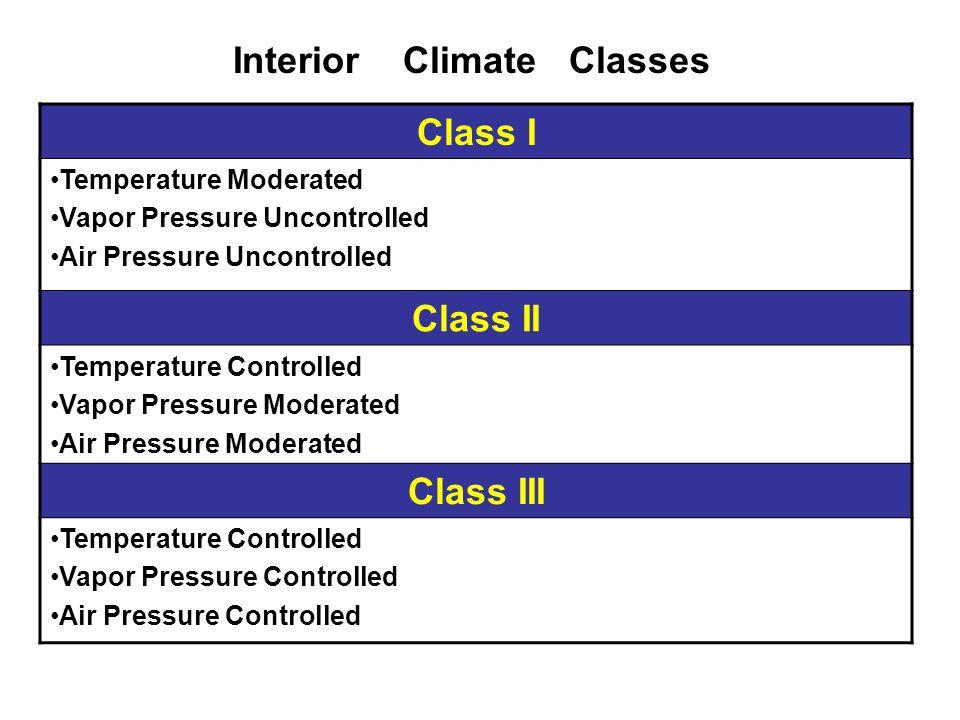 Interior Climate Classes