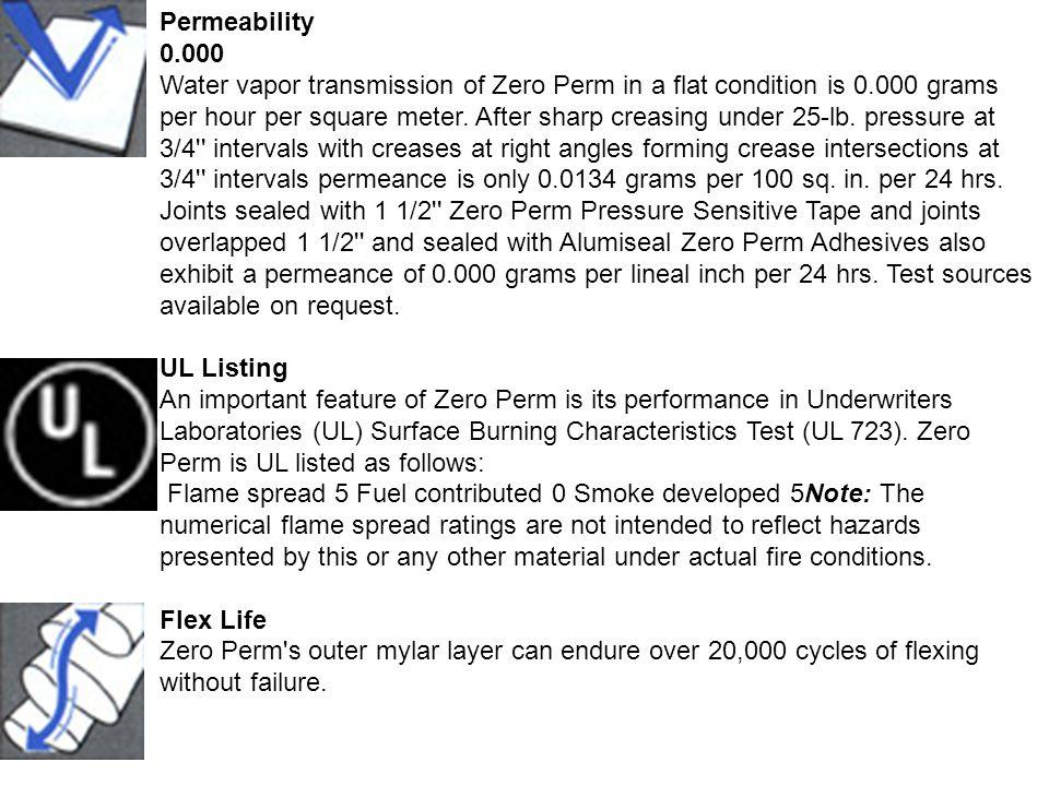 Permeability 0.000.