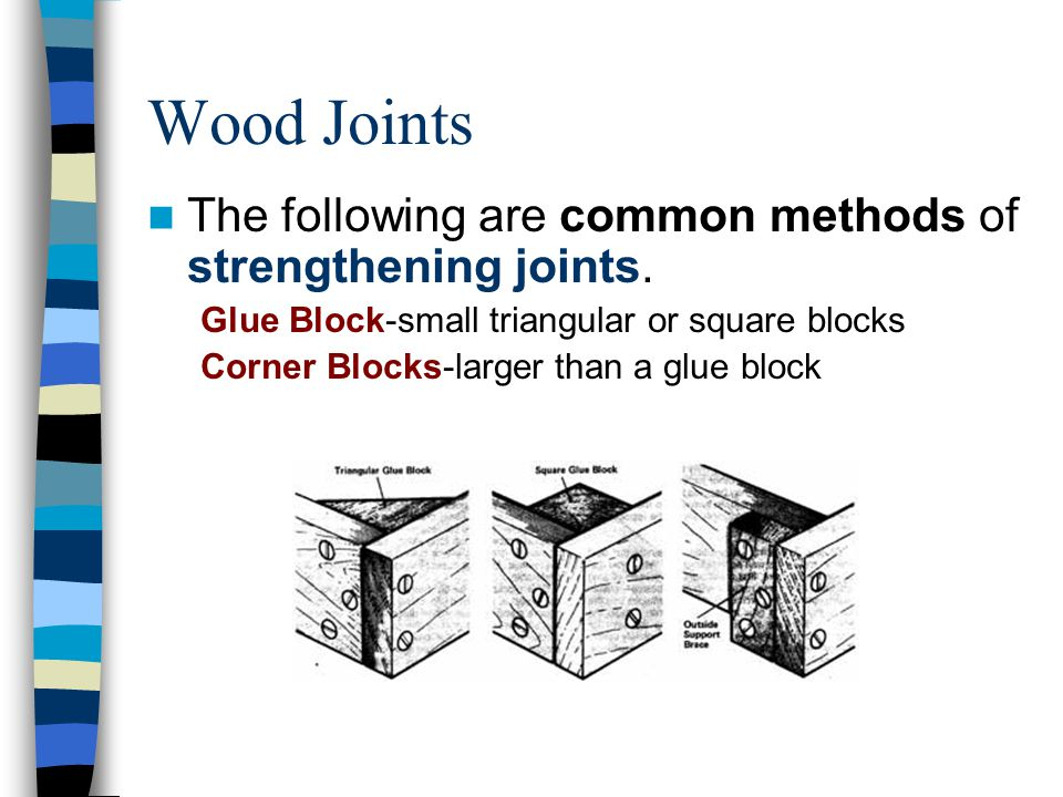Wood Joints The following are common methods of strengthening joints.