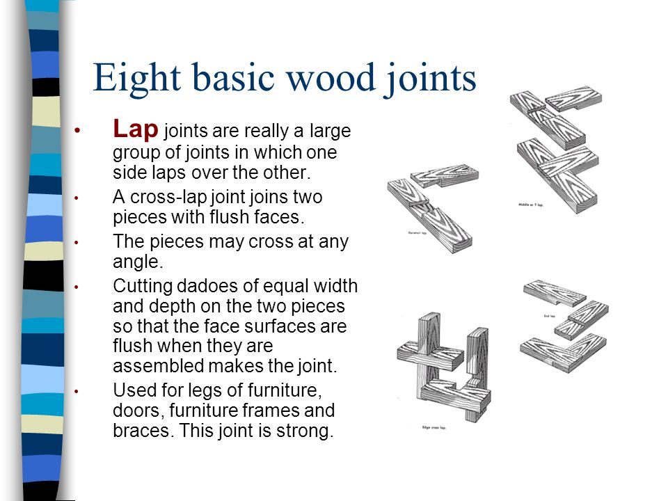 basic woodworking joints. eight basic wood joints woodworking