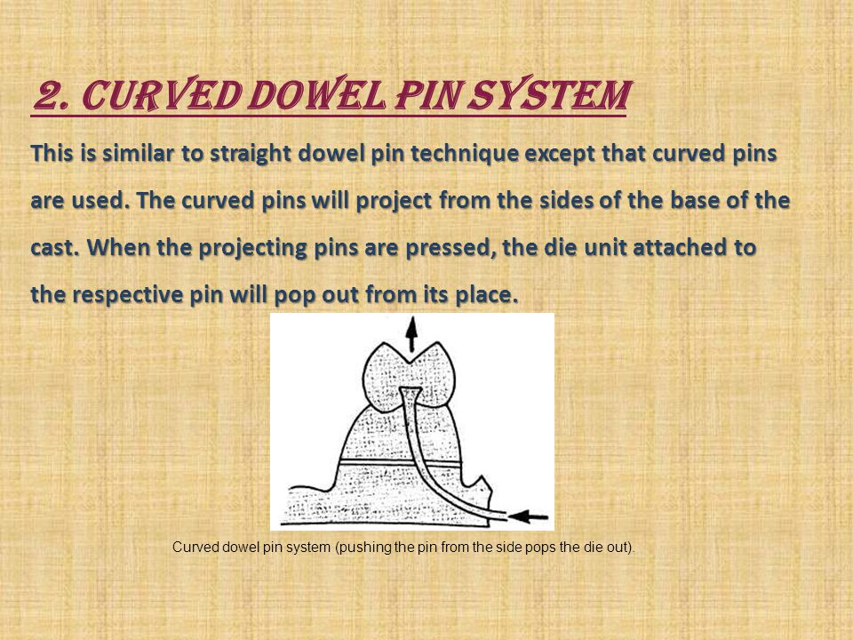 2. CURVED DOWEL PIN SYSTEM
