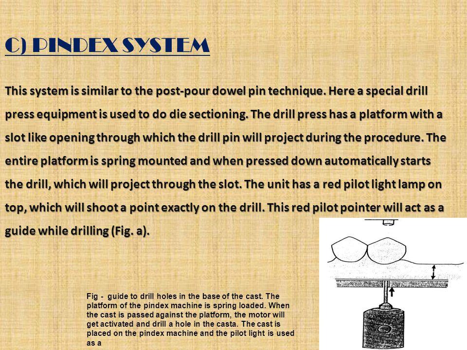 C) PINDEX SYSTEM