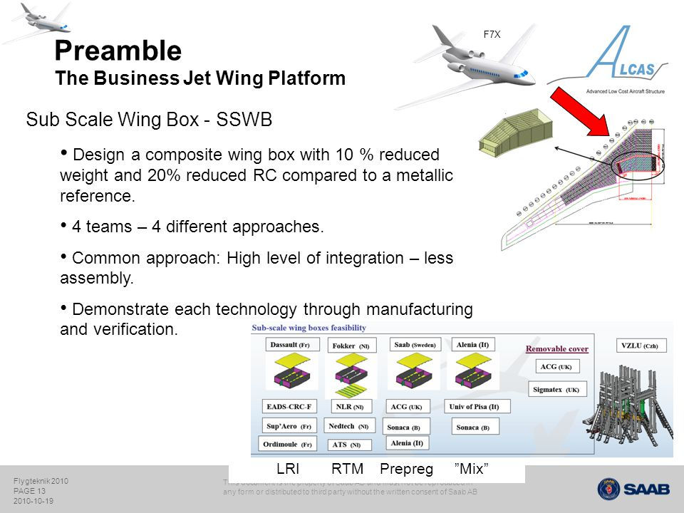 Preamble The Business Jet Wing Platform