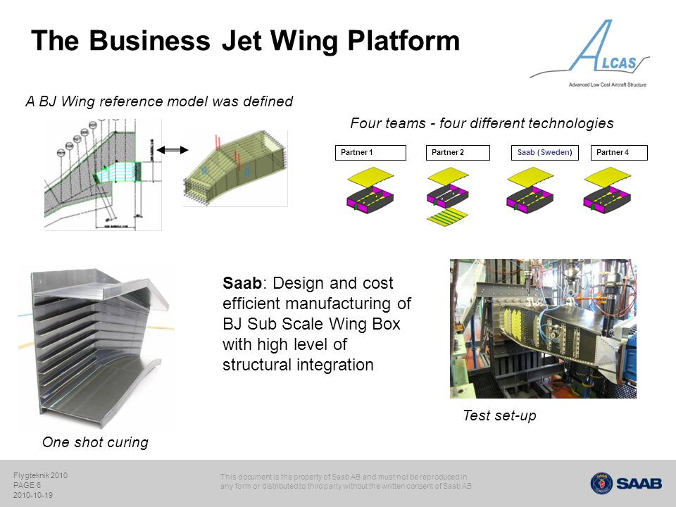 The Business Jet Wing Platform
