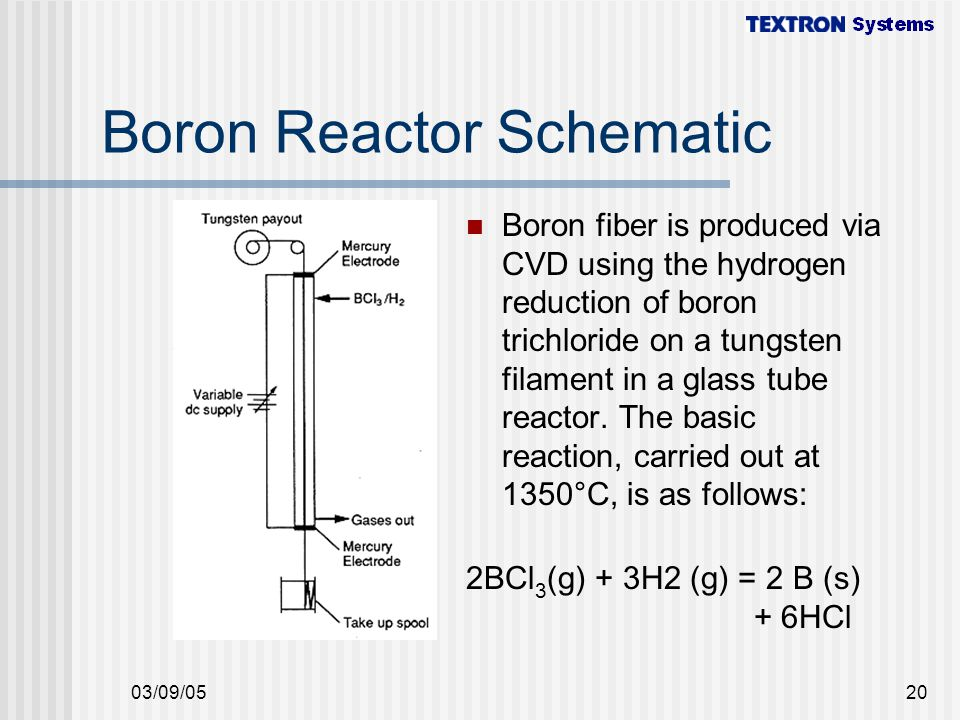 Boron Reactor Schematic