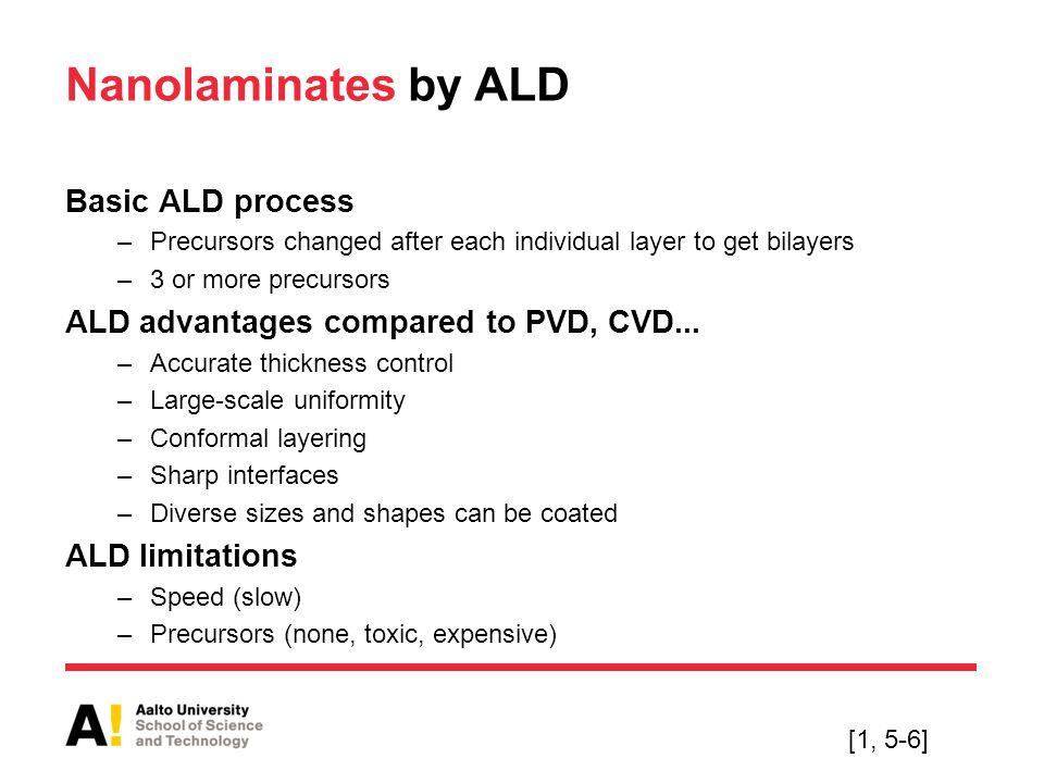 Nanolaminates by ALD Basic ALD process