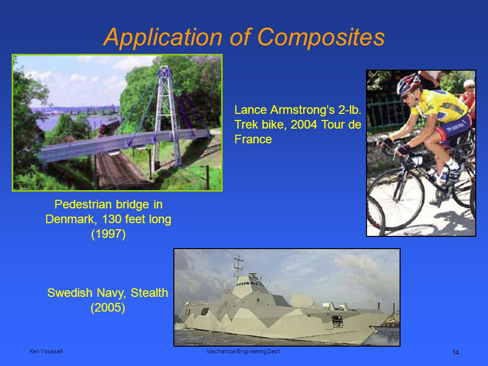 Application of Composites