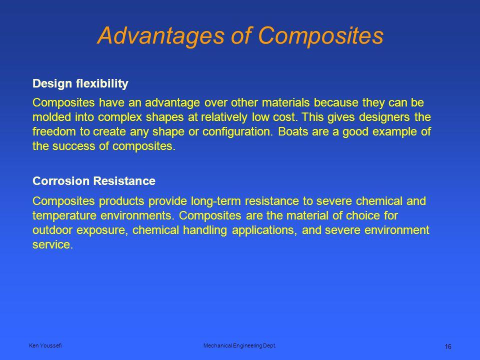 Advantages of Composites